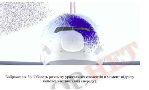 «Изображение 36» украинского отчета, из которого следует, что осколочное поле от ракеты накрывает правое лобовое стекло «Боинга»