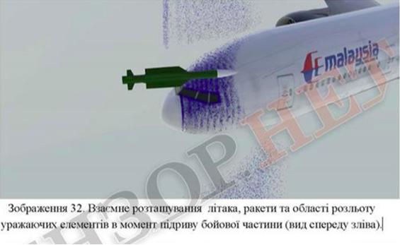 «Изображение 32» украинского отчета, из которого следует, что поле осколков повреждает гермошпангоут самолета